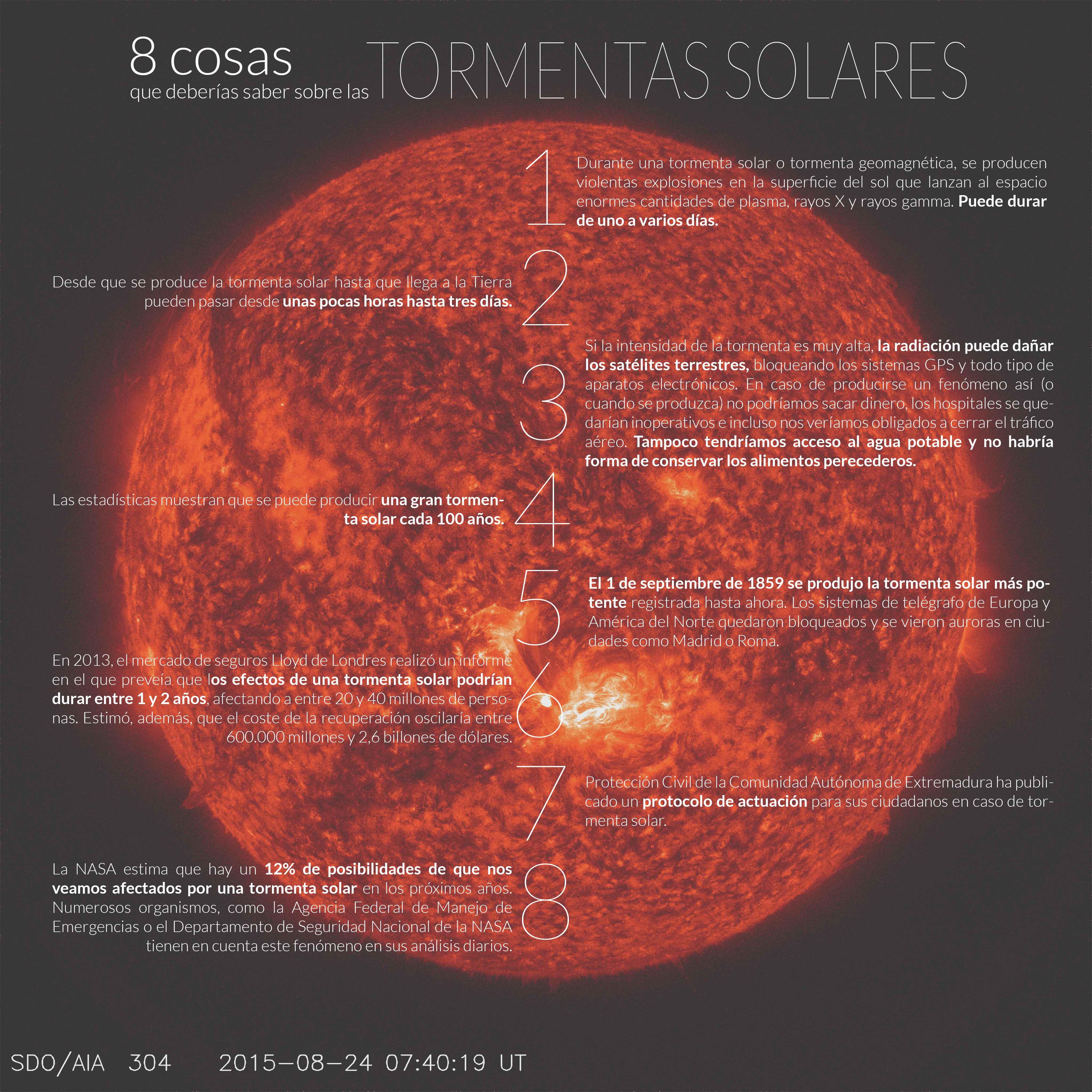8 cosas tormenta solares
